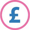 £ symbol