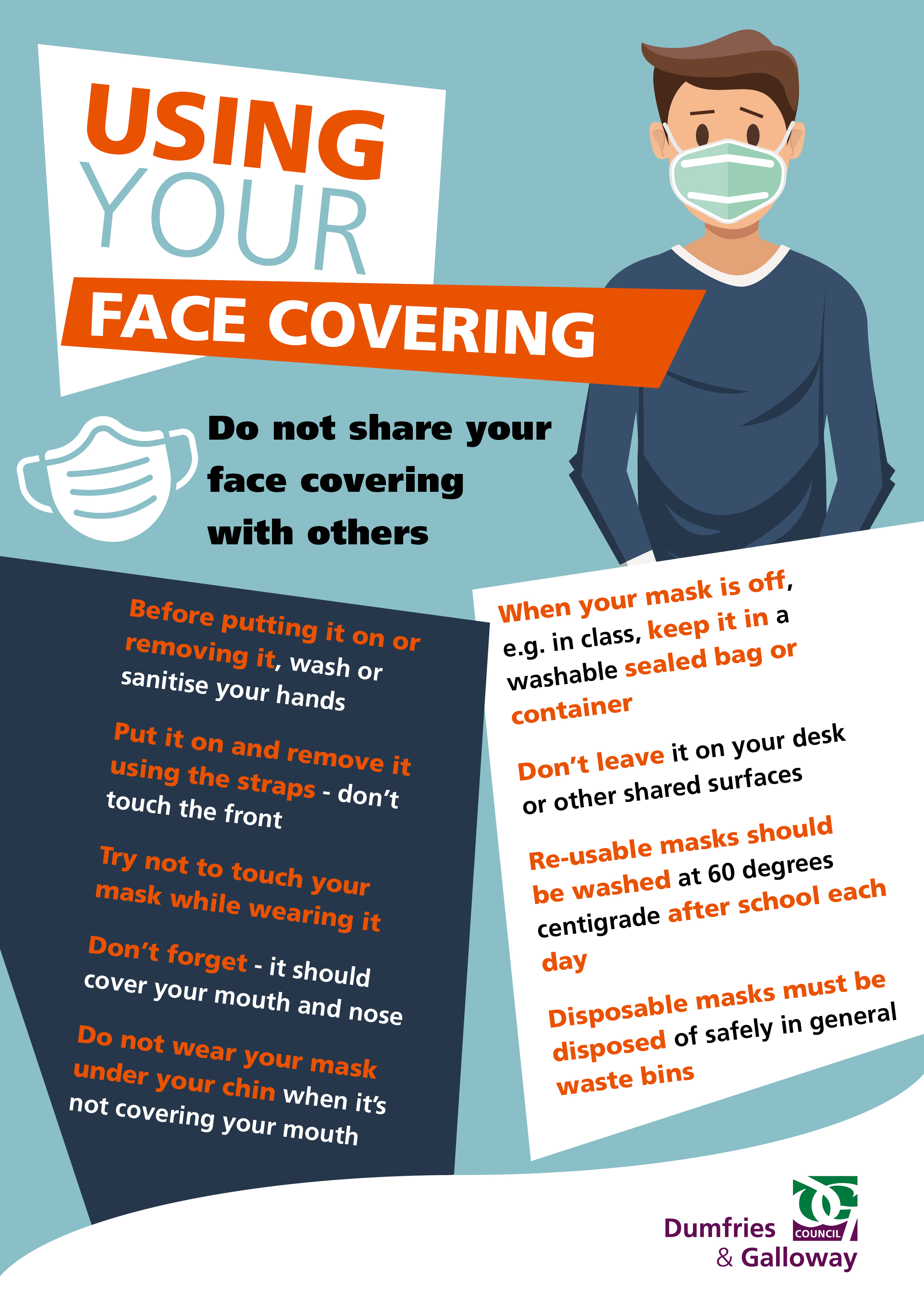 Infographic for Face Coverings in School